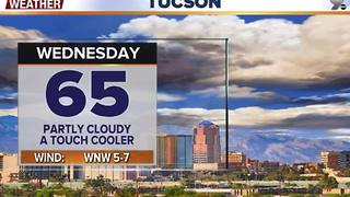 Chief Meteorologist Erin Christiansen's KGUN 9 Forecast Tuesday, December 6, 2016 - Video