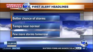 Thursday forecast: Temperatures near normal and a chance of storms - Video