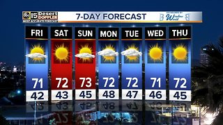 Warmer weather moving into the Valley