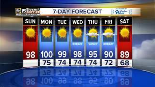 Triple digit temperatures to return Monday - Video