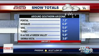 Temperatures on the rise after a chilly morning - Video