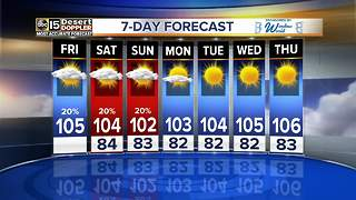 Storm chances linger across weekend - Video