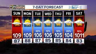 Dry weekend in store for the Valley