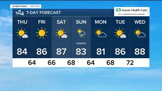 Warm Thursday with sunny skies