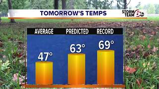 Tale of the temps & return of rain. - Video