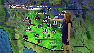 Slightly cooler temperatures - Video