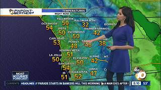 10News Pinpoint Weather for Sat. March 17, 2018 - Video