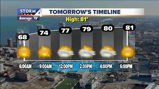 Mostly sunny and warmer Wednesday