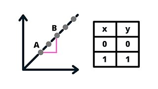 Linear Function - Slope of a line - IntoMath