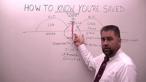 How To Know You Are Saved