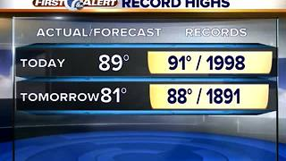Flirting with record highs - Video