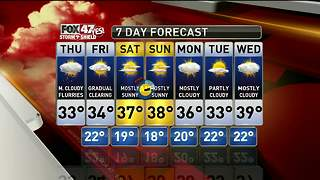 Jim's Forecast 3/8 - Video