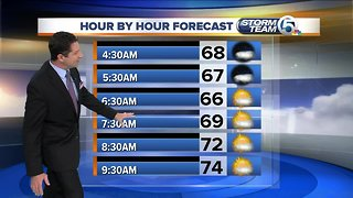 South Florida Tuesday morning forecast (3/5/19)