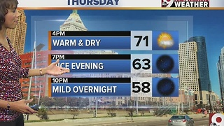 Your Thursday Afternoon Forecast