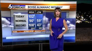 Heat and sunshine will continue to roast SW Idaho in the week ahead - Video