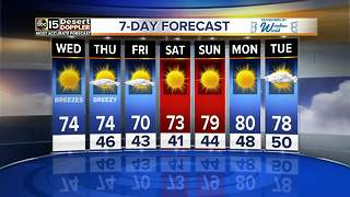 Breezy, temperatures in the 70s in the Valley - Video