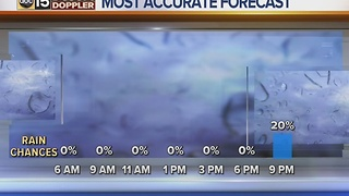 Next storm Thursday-Friday bringing more rain, snow and high winds to AZ - Thursday, January 5, 2017 - Video
