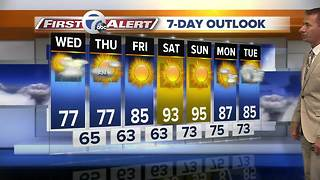 Could Buffalo Hit 100F This Weekend? - Video