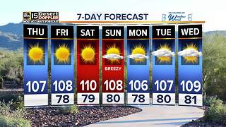Sizzling hot weekend ahead - Video