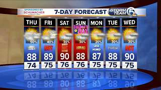 Thursday forecast - Video
