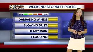 Storm chances increases as we head into weekend - Video