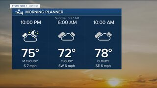 Mild morning expected for weather