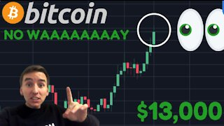 THIS IS COMPLETELY INSANE!!!! Bitcoin Is Doing Something..