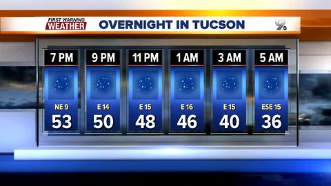 Breezy conditions and freezing overnight lows across Southern Arizona