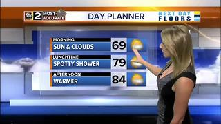 Maryland's Most Accurate Forecast - Nice Saturday - Video