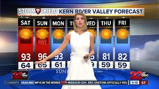 Temperatures continue to rise this weekend - Video