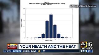 Data: July is deadliest month due to heat - Video