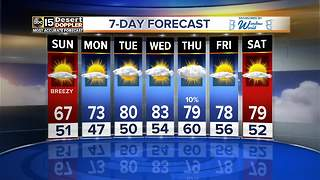 Cool conditions continue in to the work week
