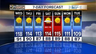 It's just hot here, it's 119 in Phoenix! - Video