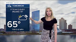 Overnight scattered showers before a mostly cloudy Sunday
