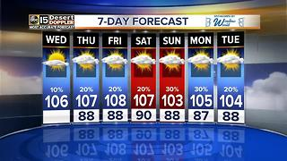 Isolated chances of storms on Wednesday - Video