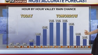 Strong chances for rain into New Year's weekend - Video