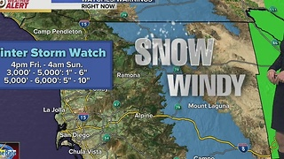 Snow Forecast - Video