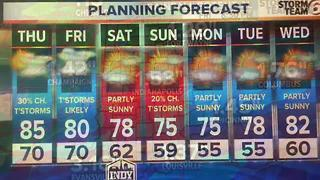 Wet Friday, but dry weekend - Video