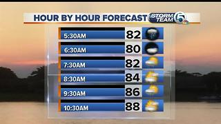 South Florida Friday morning forecast (7/14/17) - Video