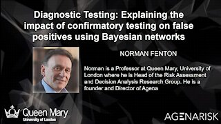 Diagnostic Testing: impact of confirmatory testing on false positives using Bayesian networks