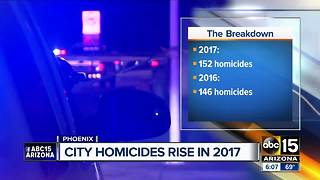 There were nearly 200 murders in Arizona in 2017 - Video
