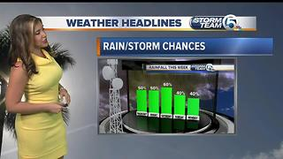 Early Thursday morning forecast - Video