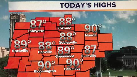 Hot & Humid Weather Continues