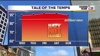 Dangerous Heat & Humidity Here To Stay - Video