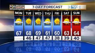 Cooler temps continue this week - Video