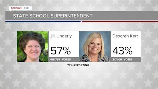 Democratic-backed Jill Underly elected Wisconsin superintendent of schools