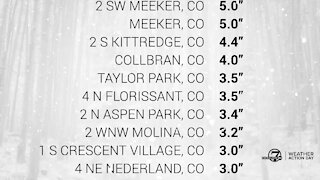 9 PM Colorado snow totals for Tuesday