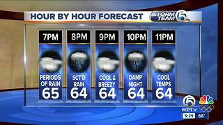 Tuesday evening forecast - Video
