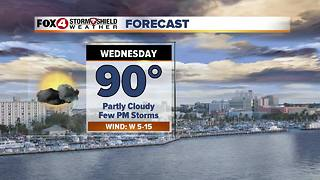 FORECAST: Hot, humid with storm chances 6-5 - Video