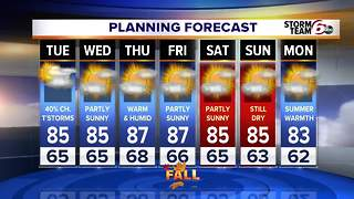 More T'Storms Tuesday. - Video